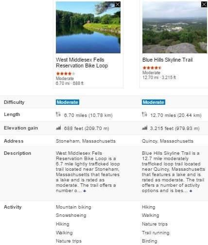 compare trails bing