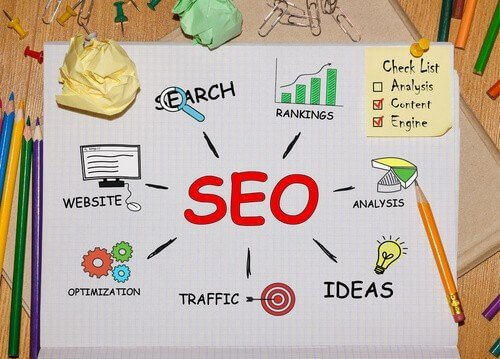 SEO basics you need to master (without any technical experience)