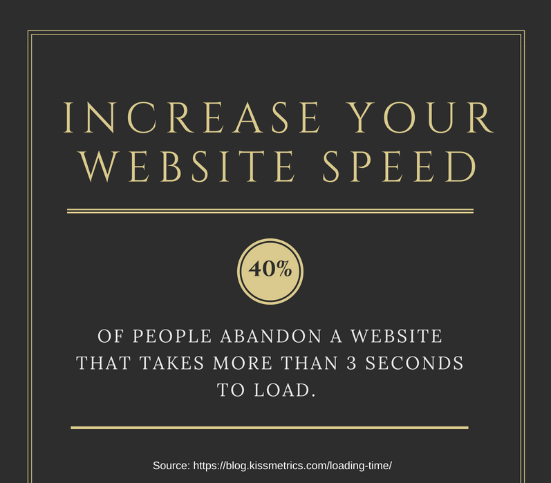 Infographic about website speed