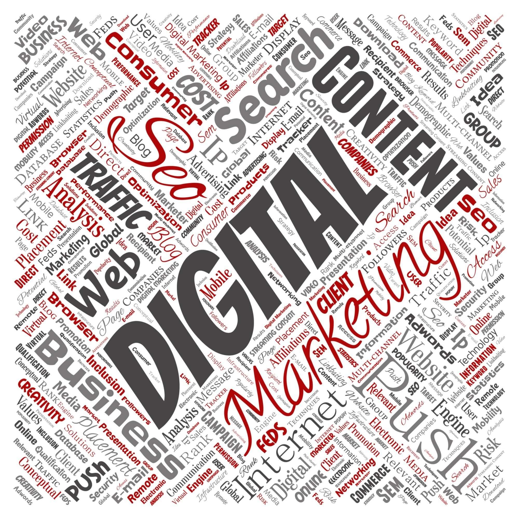 digital marketing ppc strategy