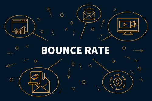 Bounce Rate Picture