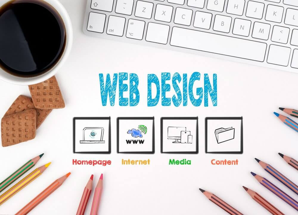 A photo of web design and what goes into building a website