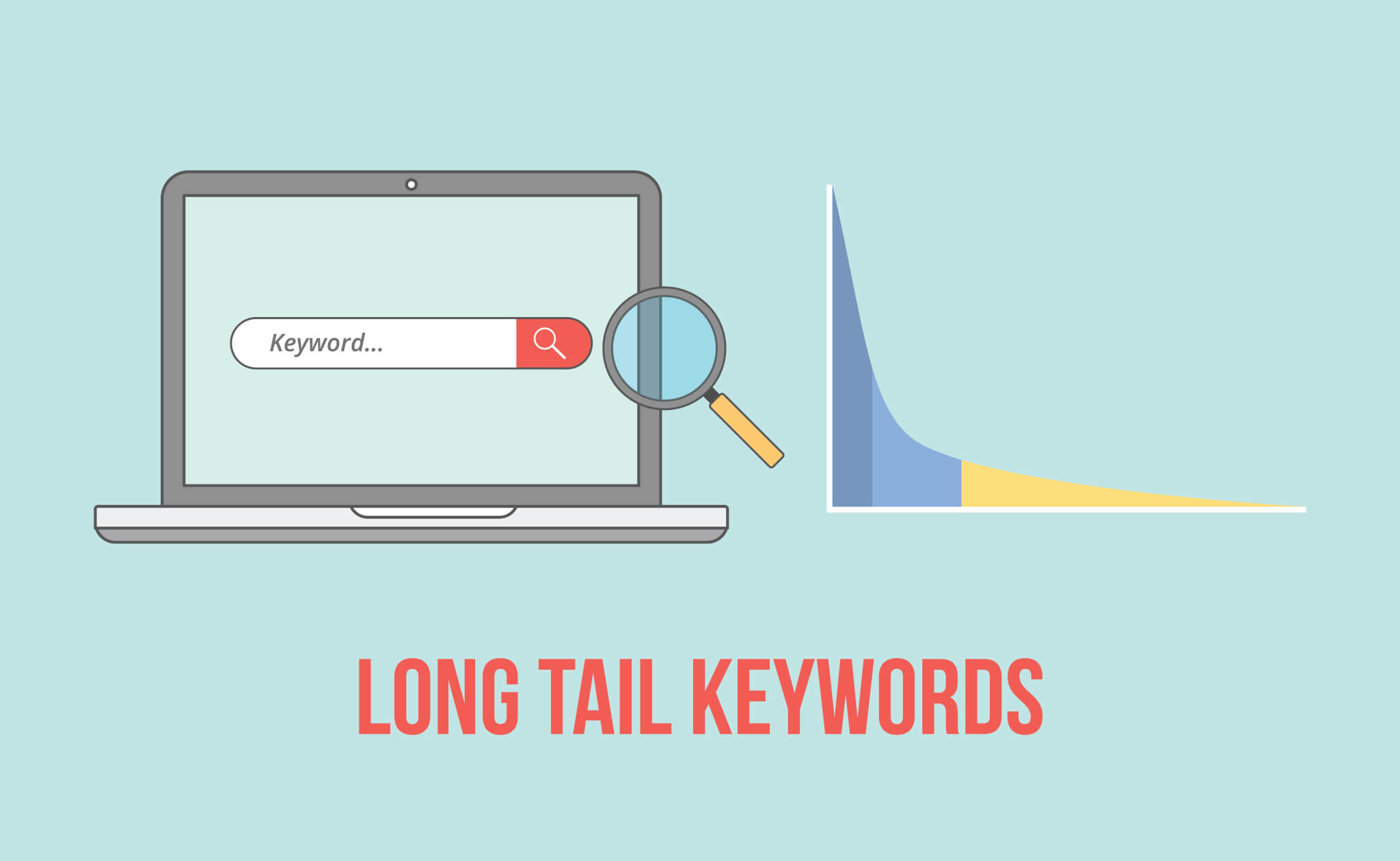 Long-Tail Keywords And How To Find Them