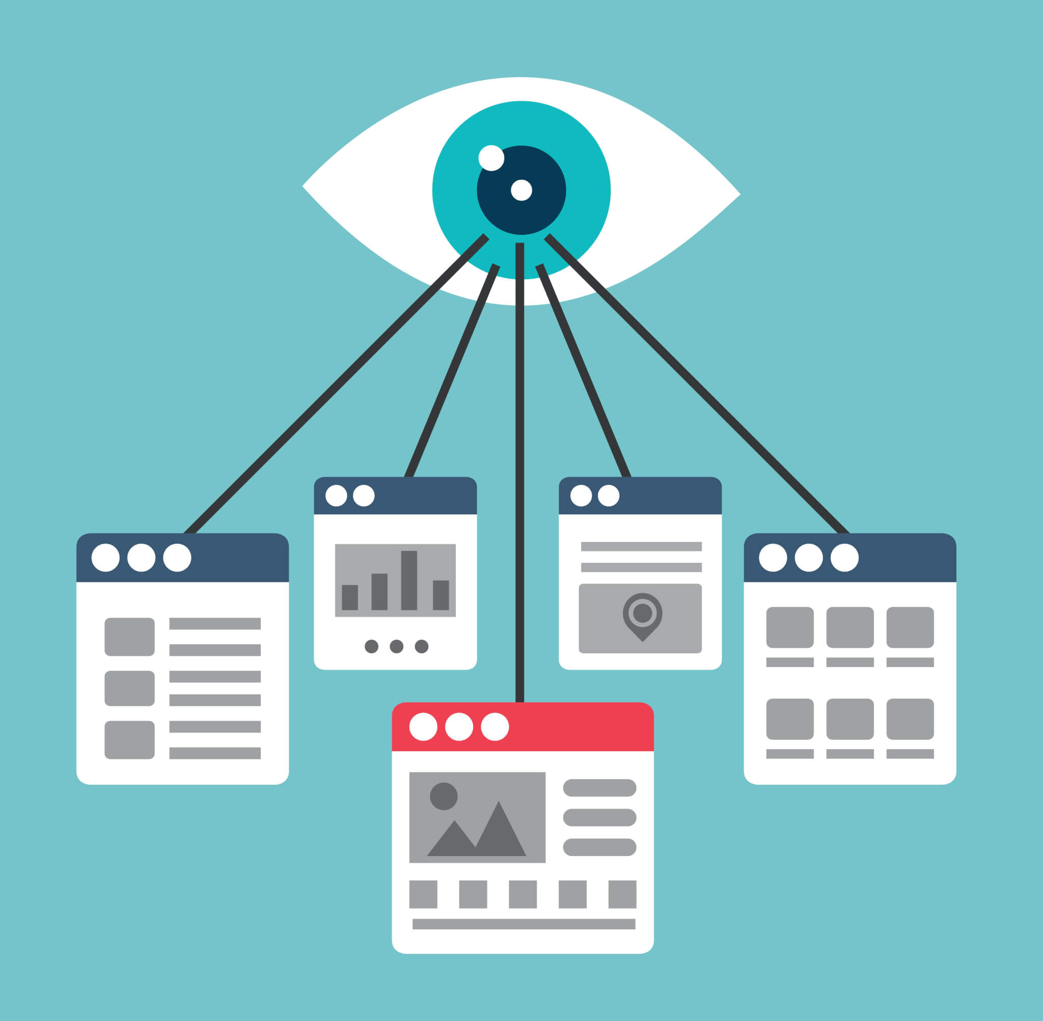 How important is visual search for 2019