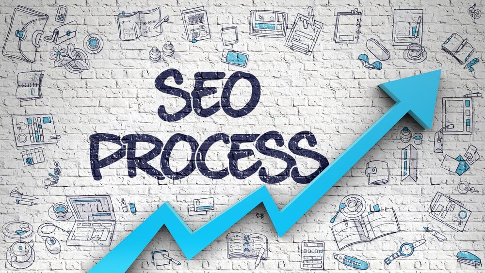 The words SEO process with an up arrow painted on a brick wall