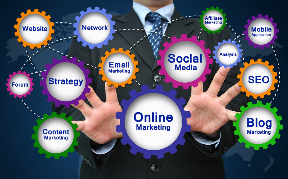 web of marketing terms