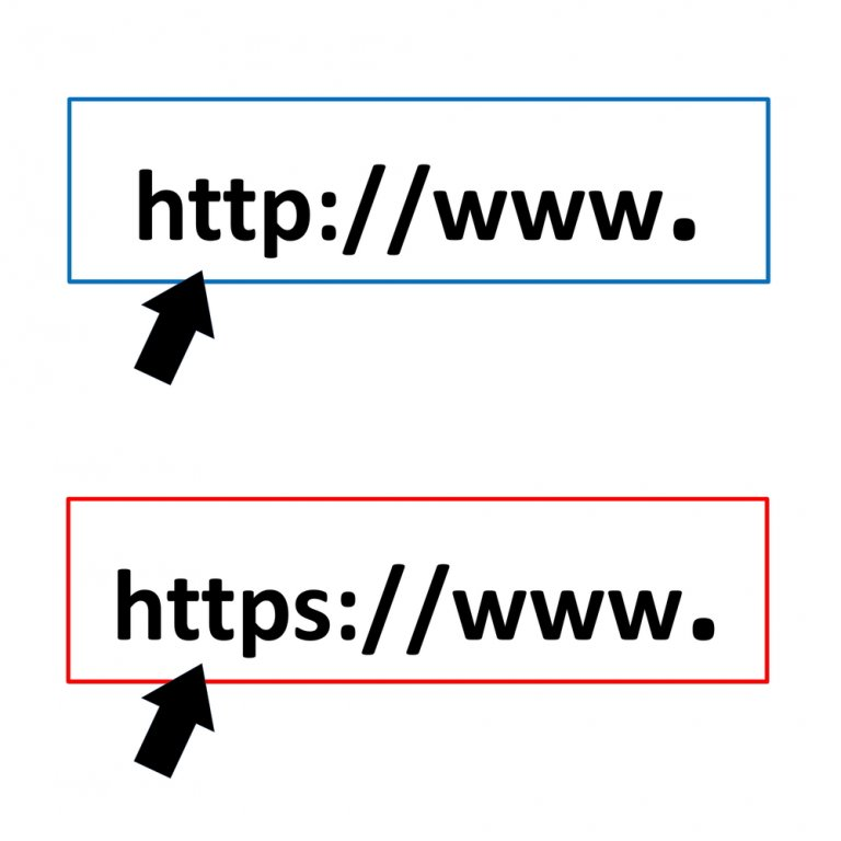 image showing two search boxes one with and http url and one with an https url