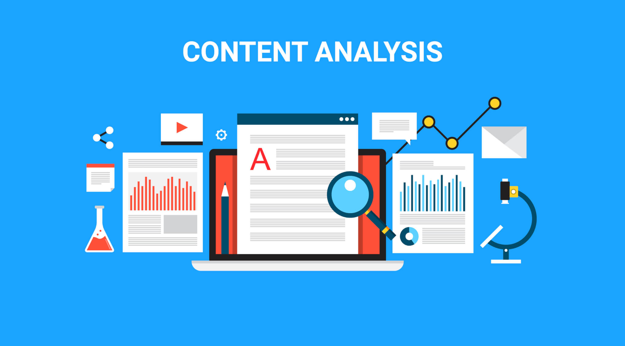 different aspects of a content analysis