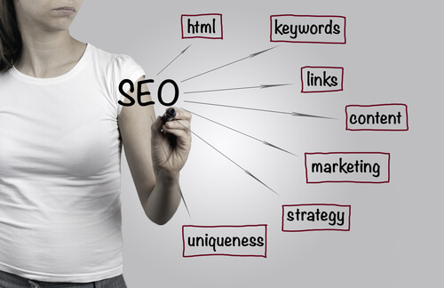 Standard SEO services including keywords, links, content