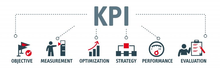 illustration of kpis and metrics for marketing success
