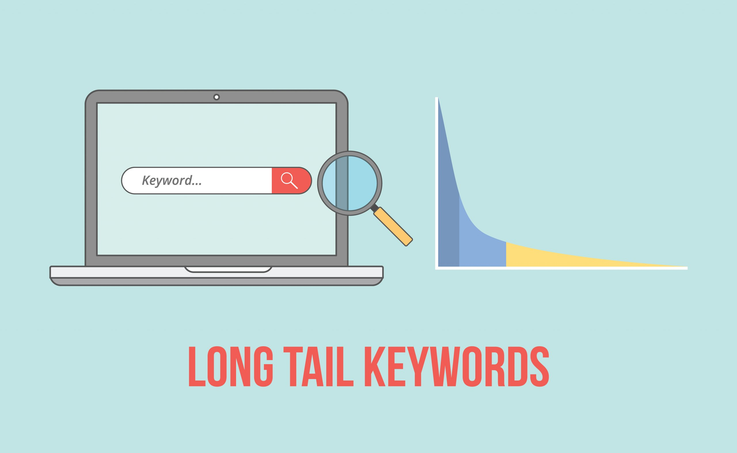 long-tail keyword infographic