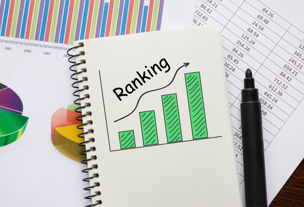 Graph showing Ranking Improving